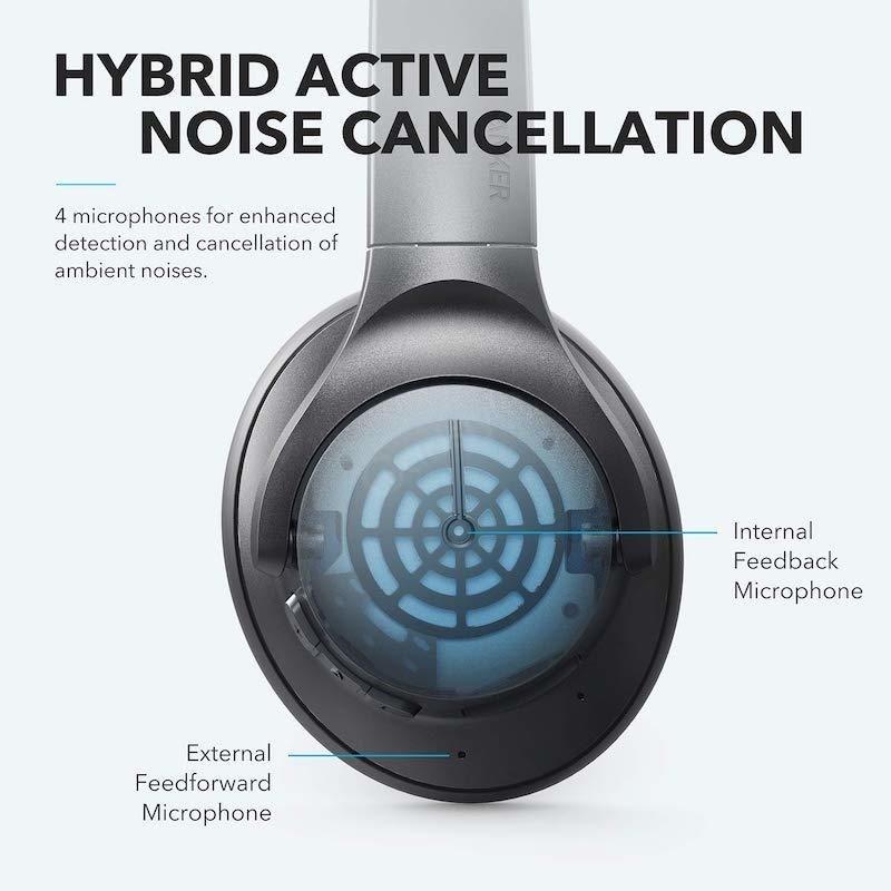 Anker Life Q20 Hybrid Active Noise Canceling Headphones (4)