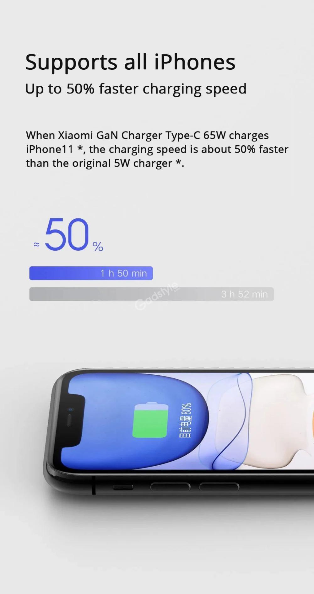 Xiaomi Mi Gan Charger 65w Type C Usb Charger (13)
