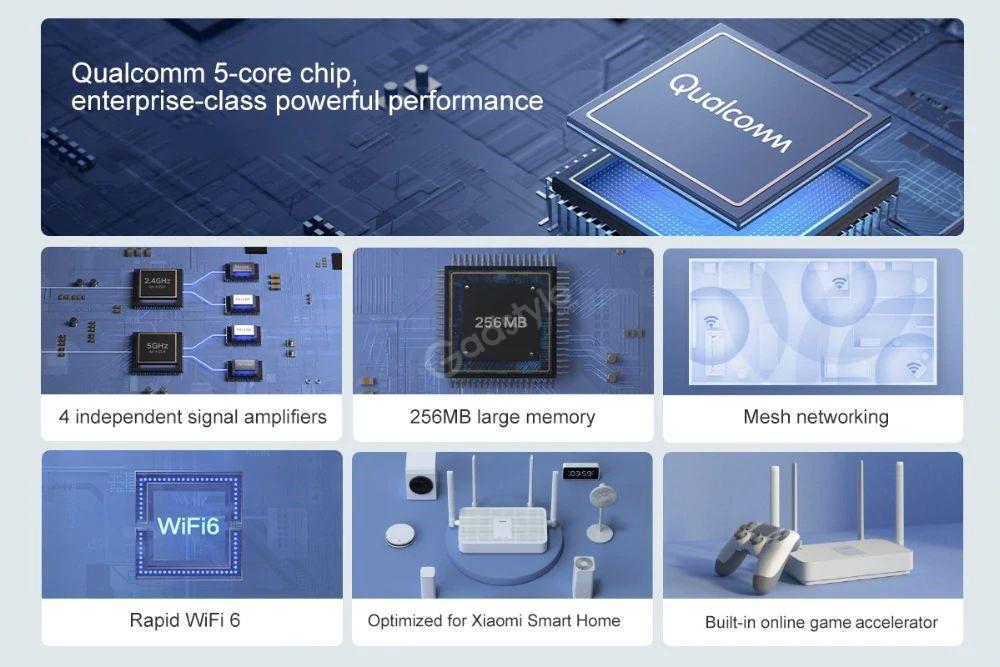 Xiaomi Mi Router Ax1800 Wifi 6 Gigabit Dual Band 1775mbps (5)