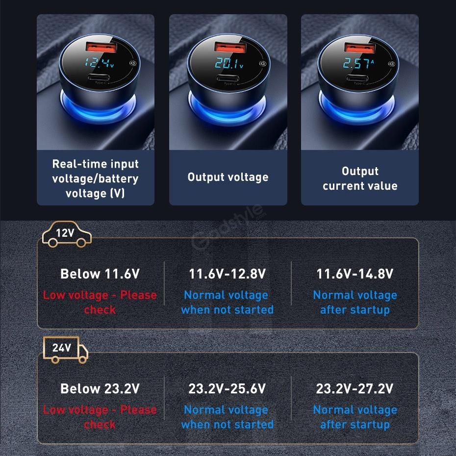 Baseus Car Charger 65w Particular Digital Display Qcpps Dual Quick Charger (4)