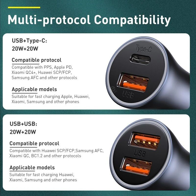 Baseus Golden Contactor Pro 40w Dual Quick Charger Car Charger Usbtype C (4)