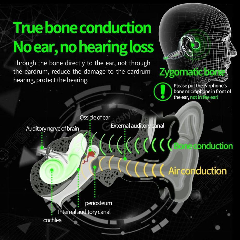 Plextone Boost1 Bone Conduction Headphones (4)