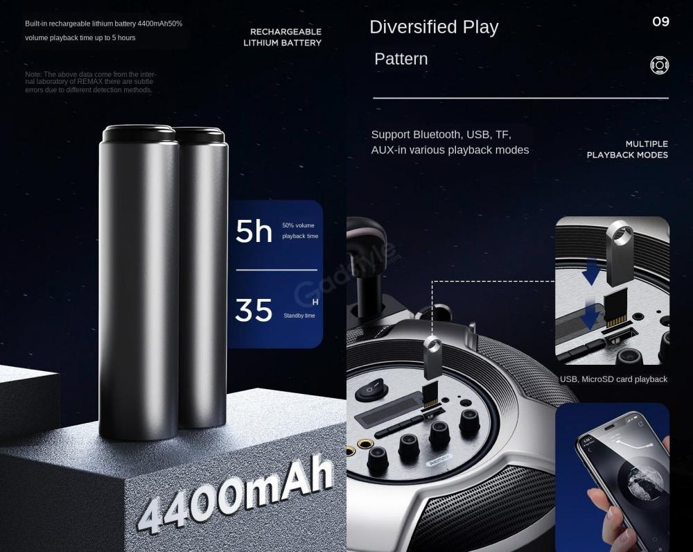 Remax Rb X6 Wireless Bluetooth Speaker (4)