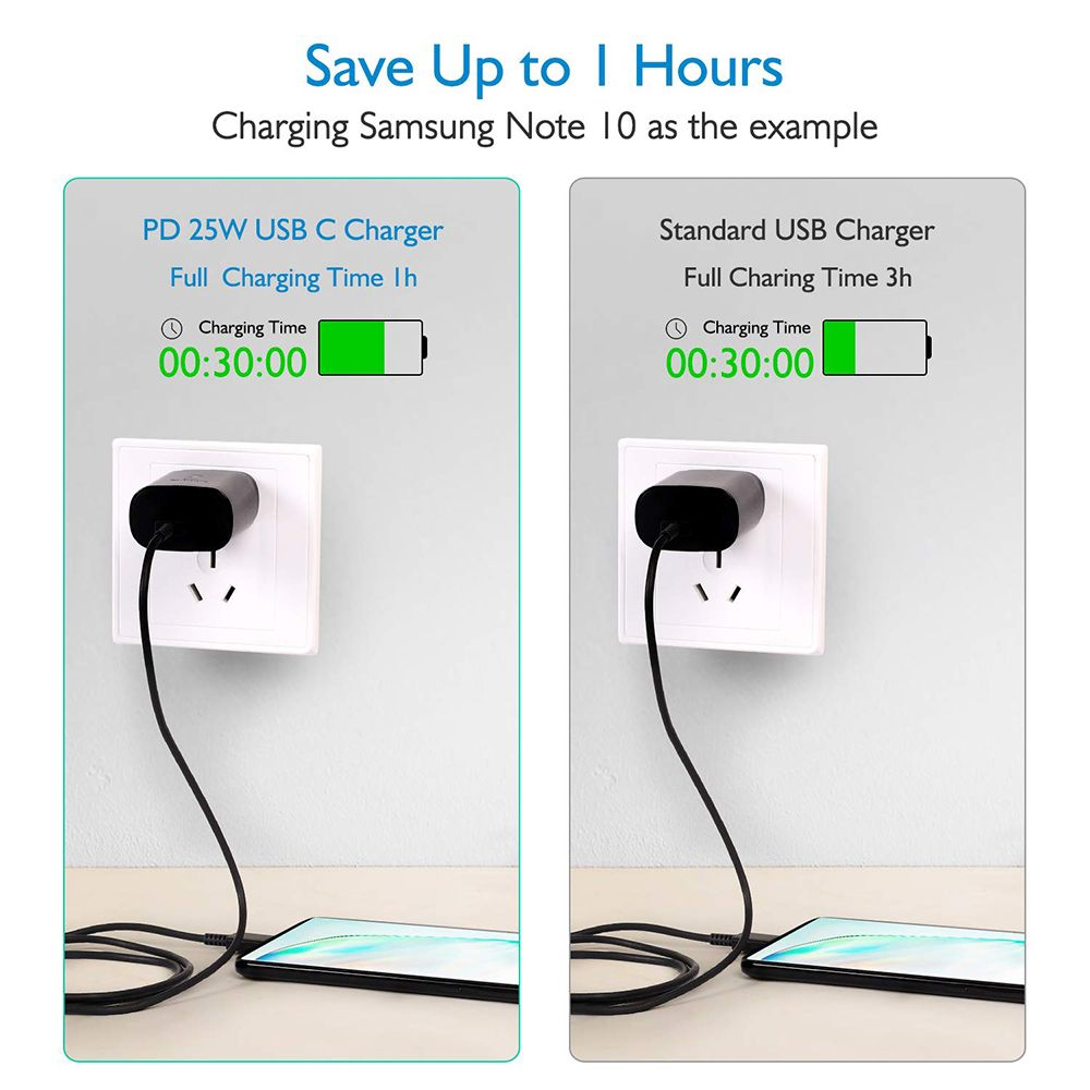 Samsung 25w Usb C Fast Charging Adapter (2)