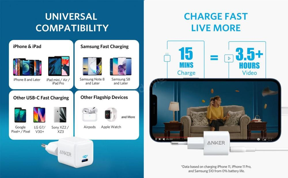 Anker 20w Piq 3 0 Usb C Charger For Iphone 12 Series (6)