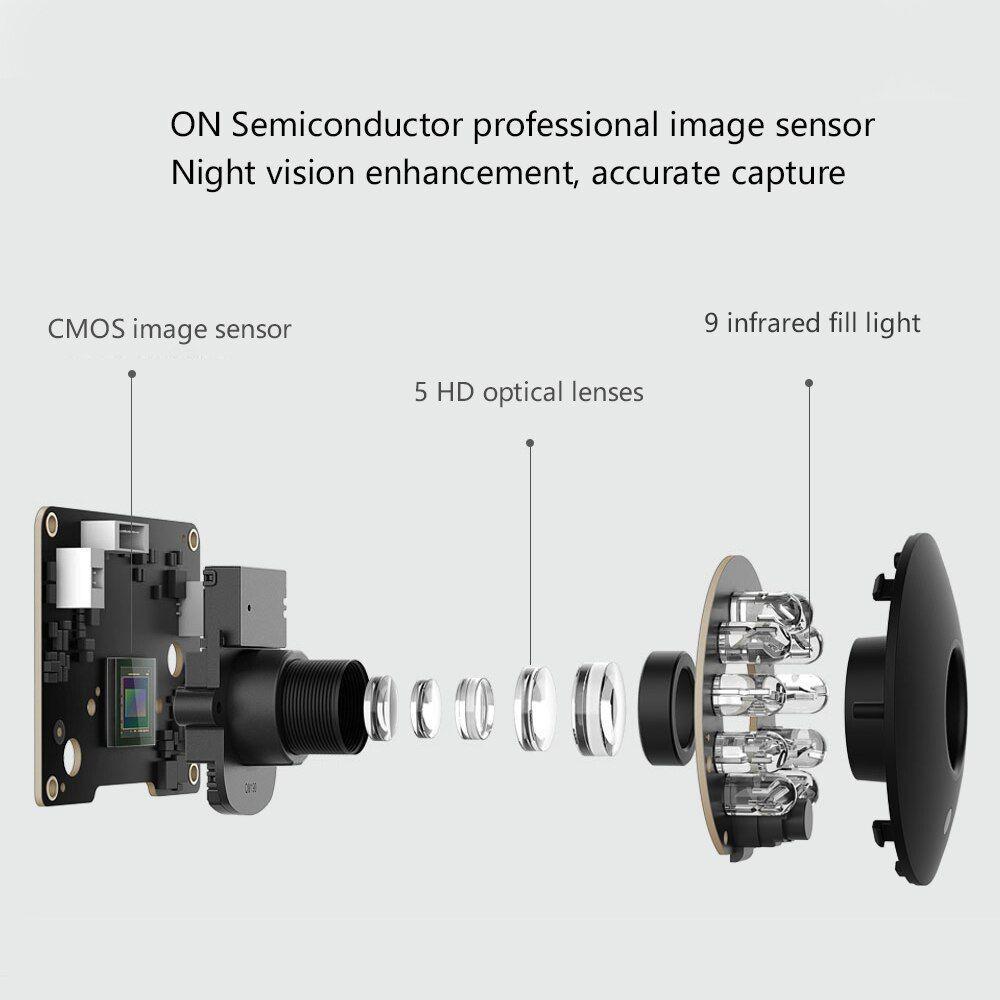 Xiaomi Mijia Xiaobai Mjsxj03cm Smart 1080p Wifi Ip Camera Enhanced Edition (4)
