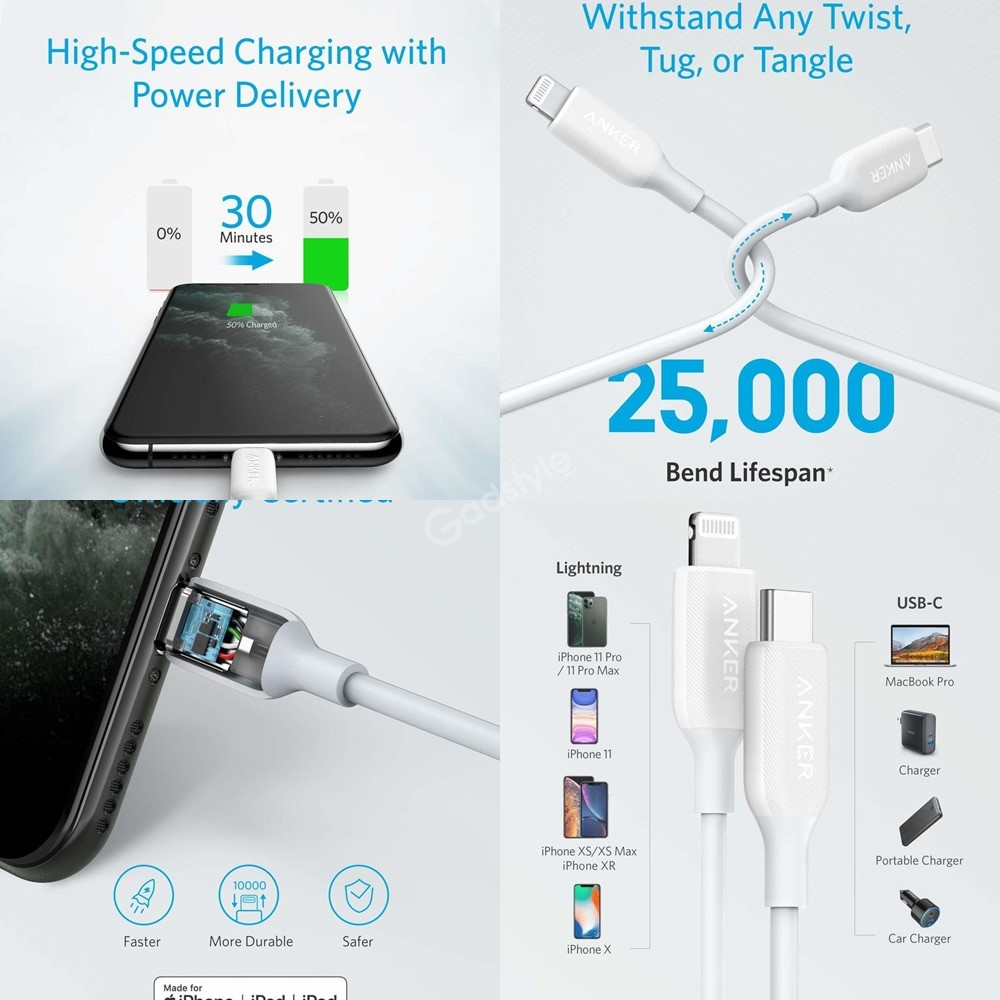 Anker Powerline Iii Usb C To Lightning Cable (2)