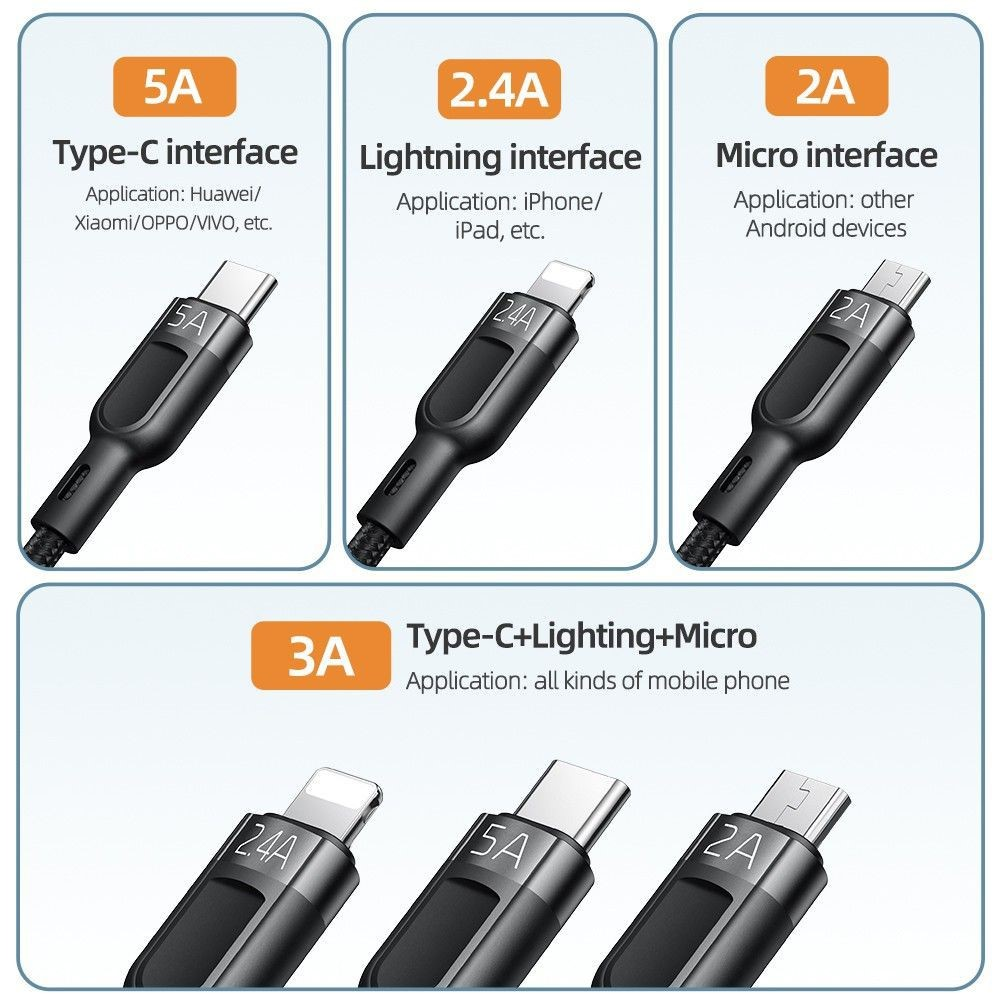 Mcdodo 3in1 Superfast 5a Braided Charging Cable (8)