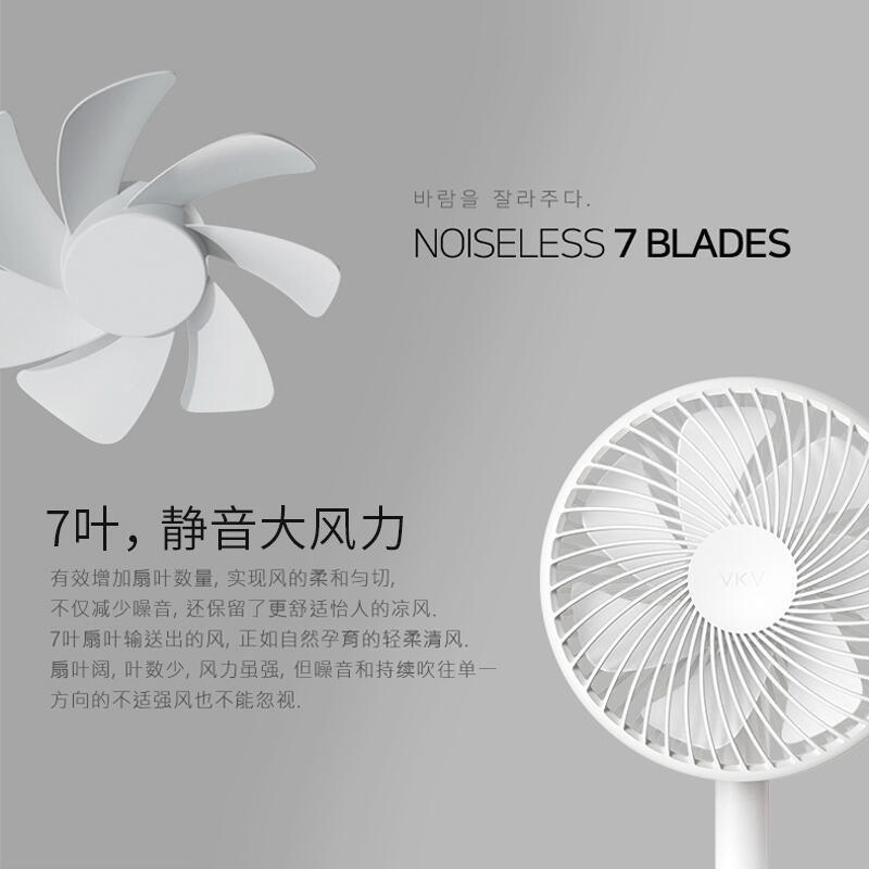 Ringke Z Usb Portable Fan (5)