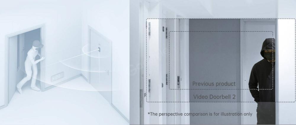 Xiaomi Mi Smart Video Door Bell 2 (3)