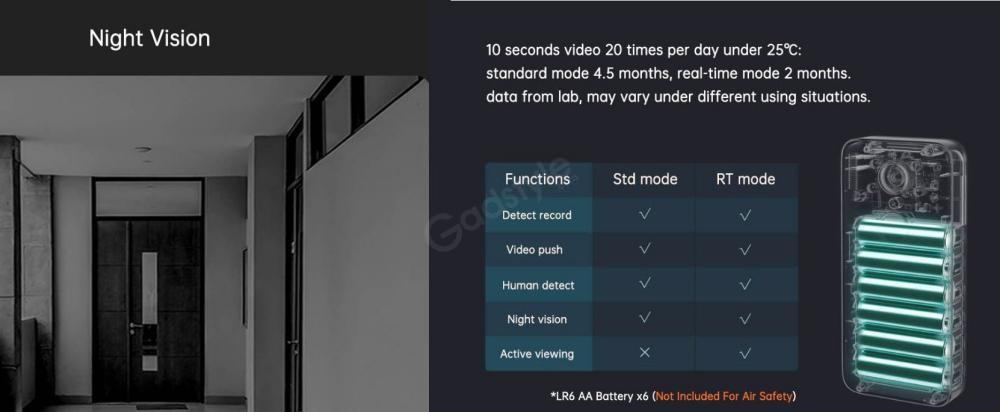 Xiaomi Mi Smart Video Door Bell 2 (4)