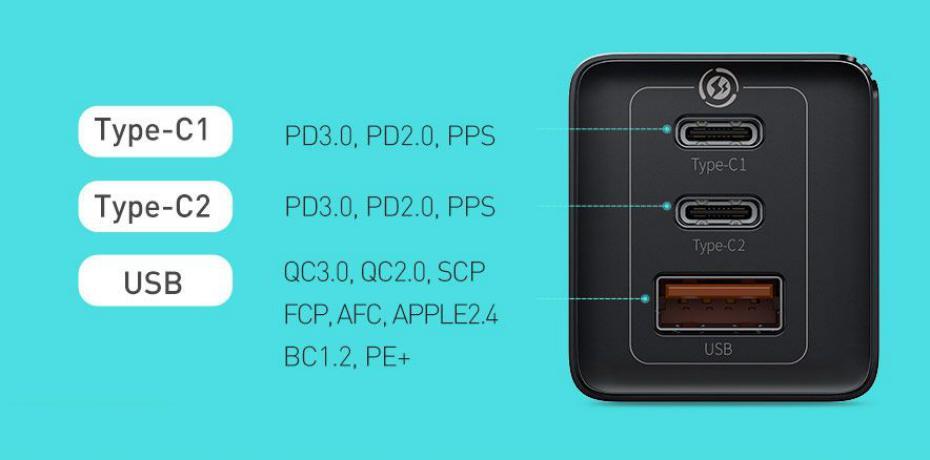 Baseus Gan2 Pro Quick Charger 2cu 65w Eu Pin (4)