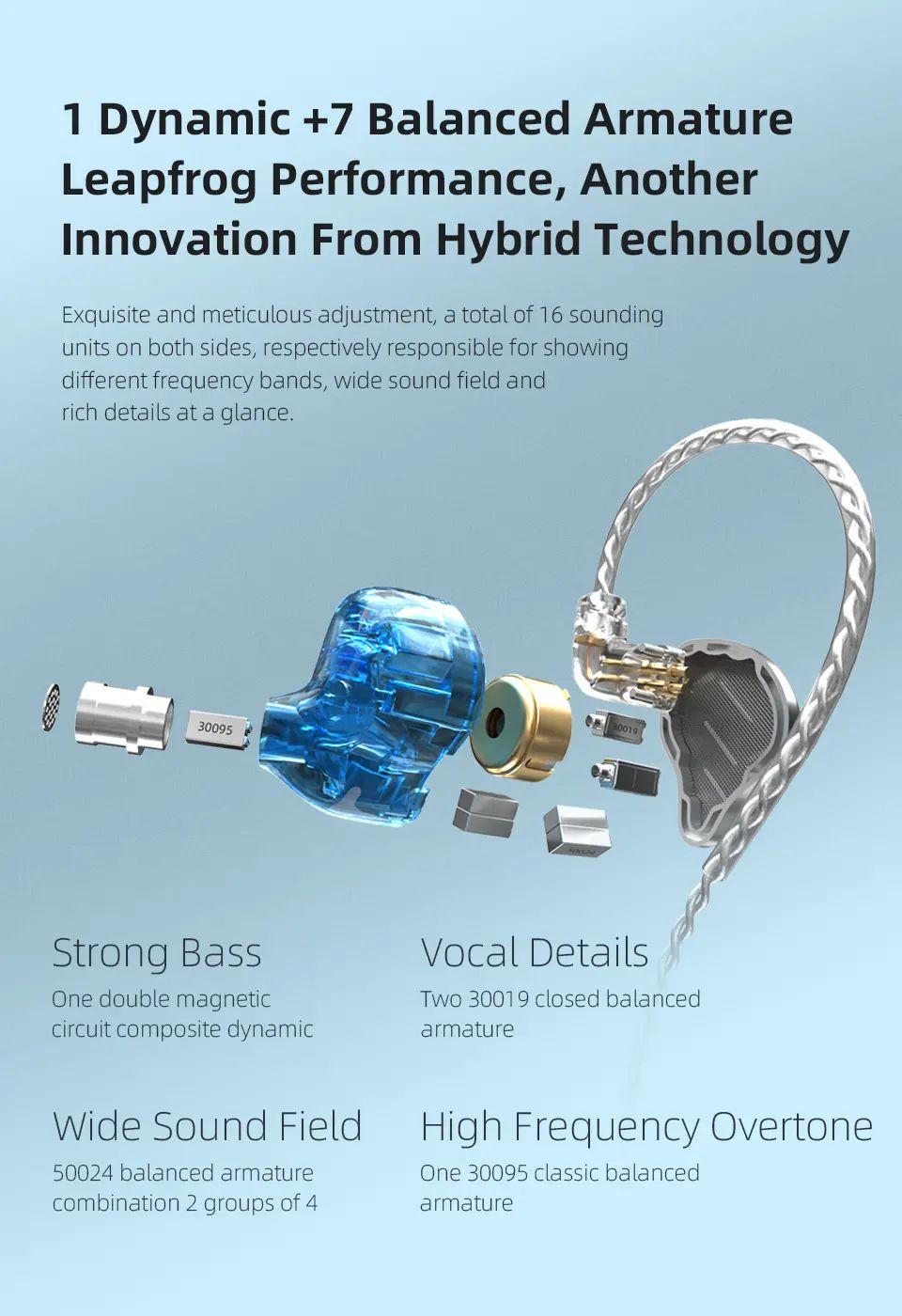 Kz Zax 1dd7ba Hybrid Driver Hifi In Ear Earphones (2)