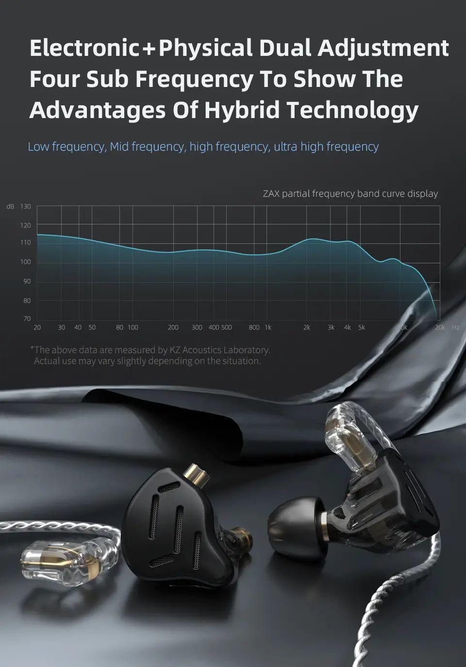Kz Zax 1dd7ba Hybrid Driver Hifi In Ear Earphones (4)