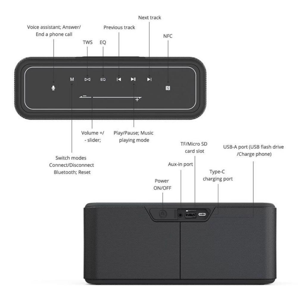 Tronsmart Mega Pro 60w Enhanced Bass Tws Nfc Ipx5 Portable Speaker (6)