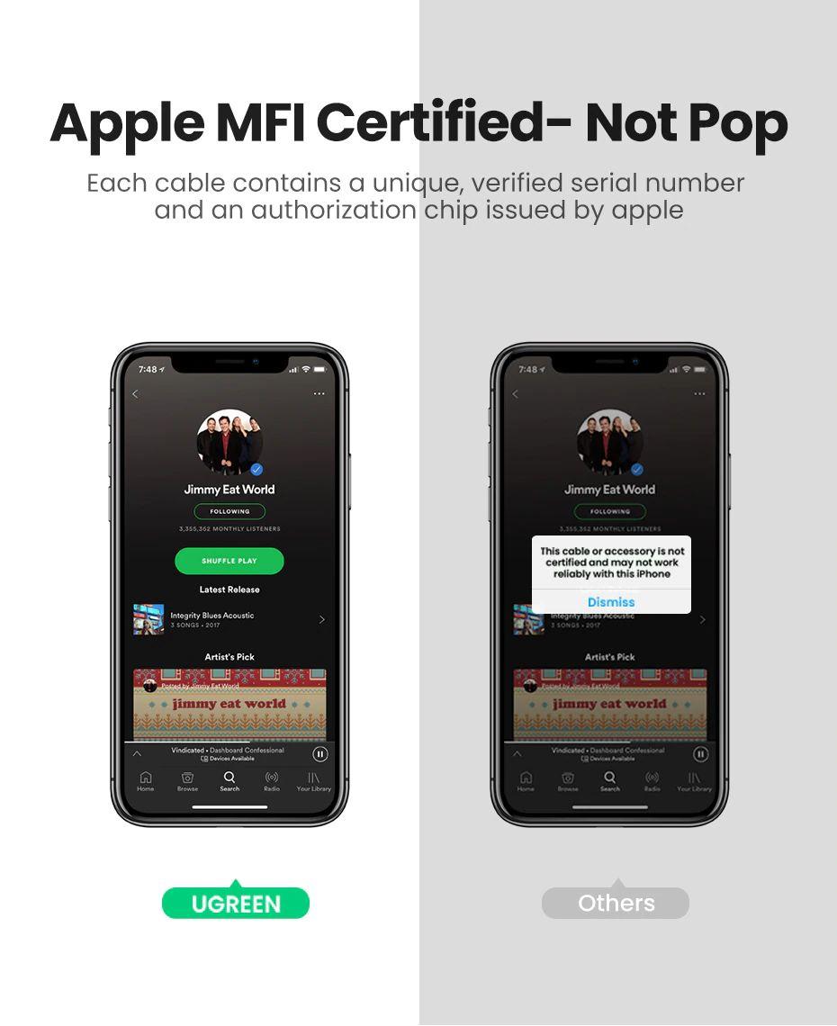 Ugreen Lightning To 3 5mm Jack Headphones Adapter Apple Mfi Certified (7)