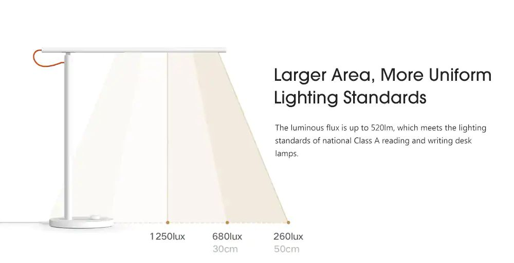 Xiaomi Mi Smart Desk Lamp 1s Led Table Lamp (3)