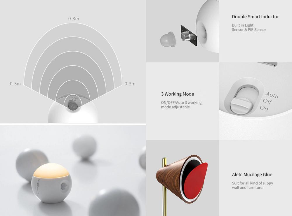 Xiaomi Youpin Sothing Sunny Smart Sensor Night Light (1)