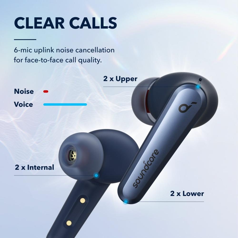 Anker Liberty Air 2 Pro True Wireless Earbuds Blue (4)