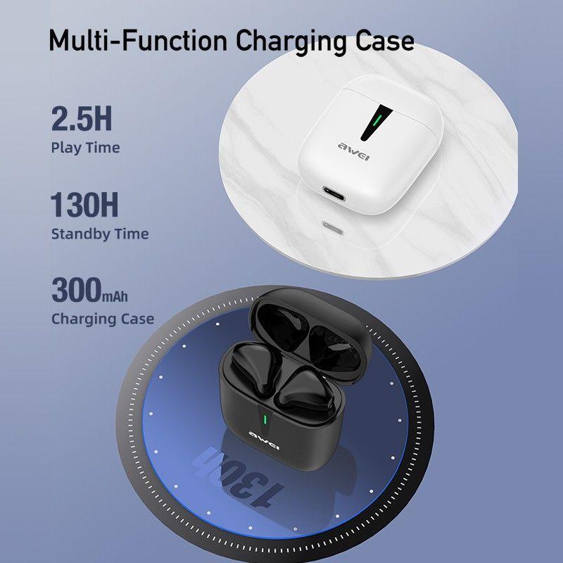 Awei T21 Tws Wireless Bluetooth 5 0 Mini Earbuds (13)