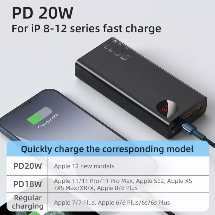 Baseus 22 5w Adaman 30000mah Metal Digital Display Power Bank Quick Charge (3)