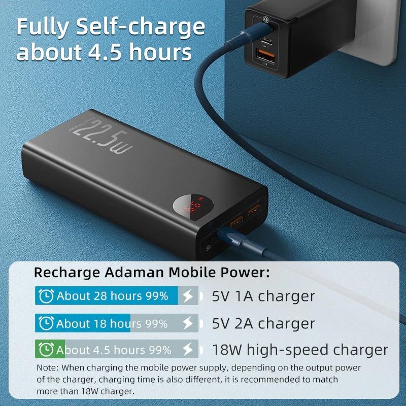 Baseus 22 5w Adaman 30000mah Metal Digital Display Power Bank Quick Charge (4)