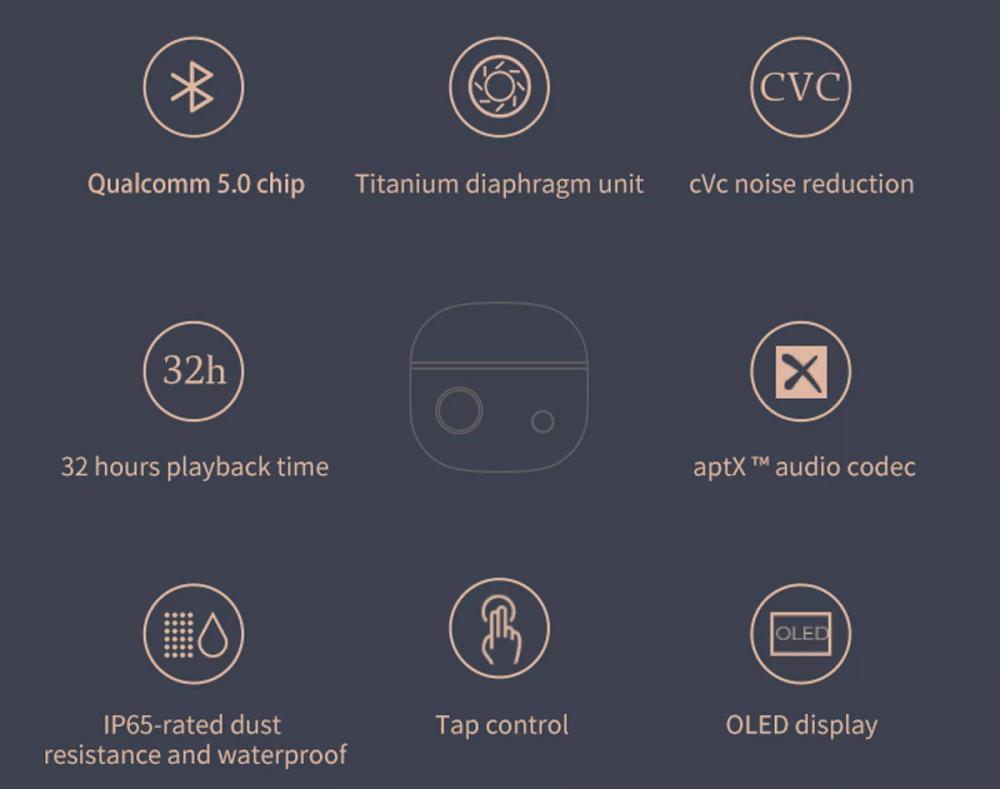 Edifier To U2 Tws Wireless Bluetooth Waterproof Earbuds (2)