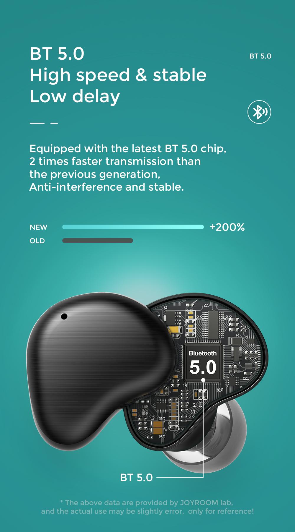 Joyroom Jr Tl7 Binaural Tws Bluetooth Earphones (3)