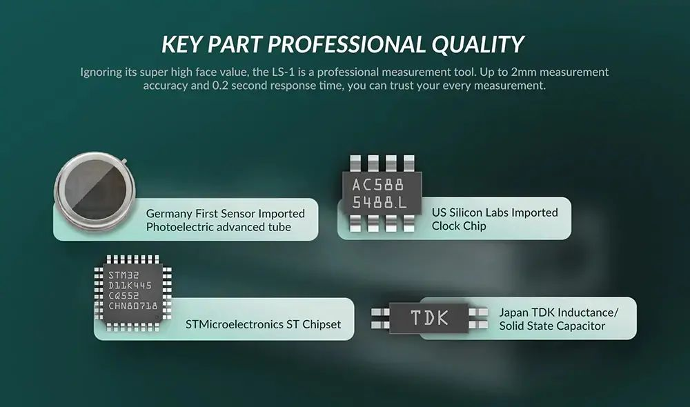 Xiaomi Atuman Duka Ls 1 Intelligent Usb Rechargeable Digital Laser Rangefinder Distance Meter ( (3)