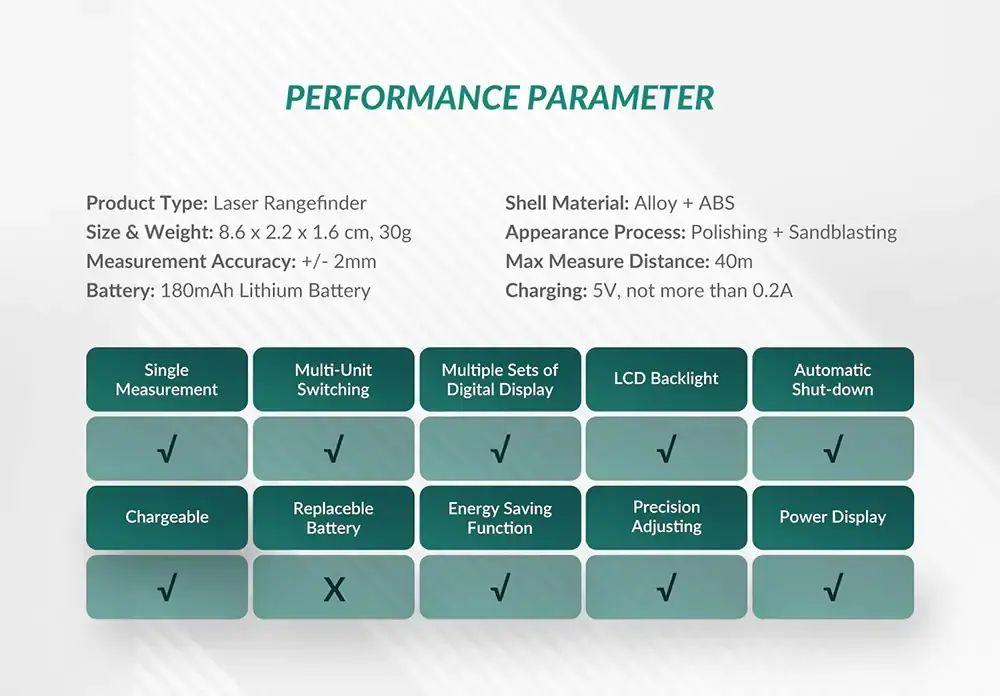 Xiaomi Atuman Duka Ls 1 Intelligent Usb Rechargeable Digital Laser Rangefinder Distance Meter ( (7)