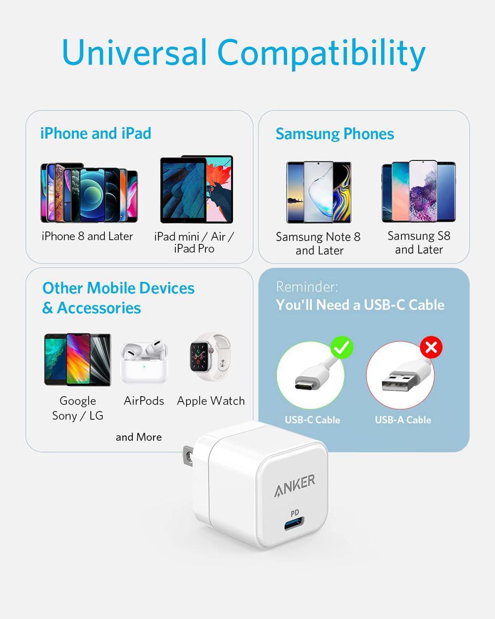 Anker Powerport Iii 20w Cube Usb C Adapter (3)