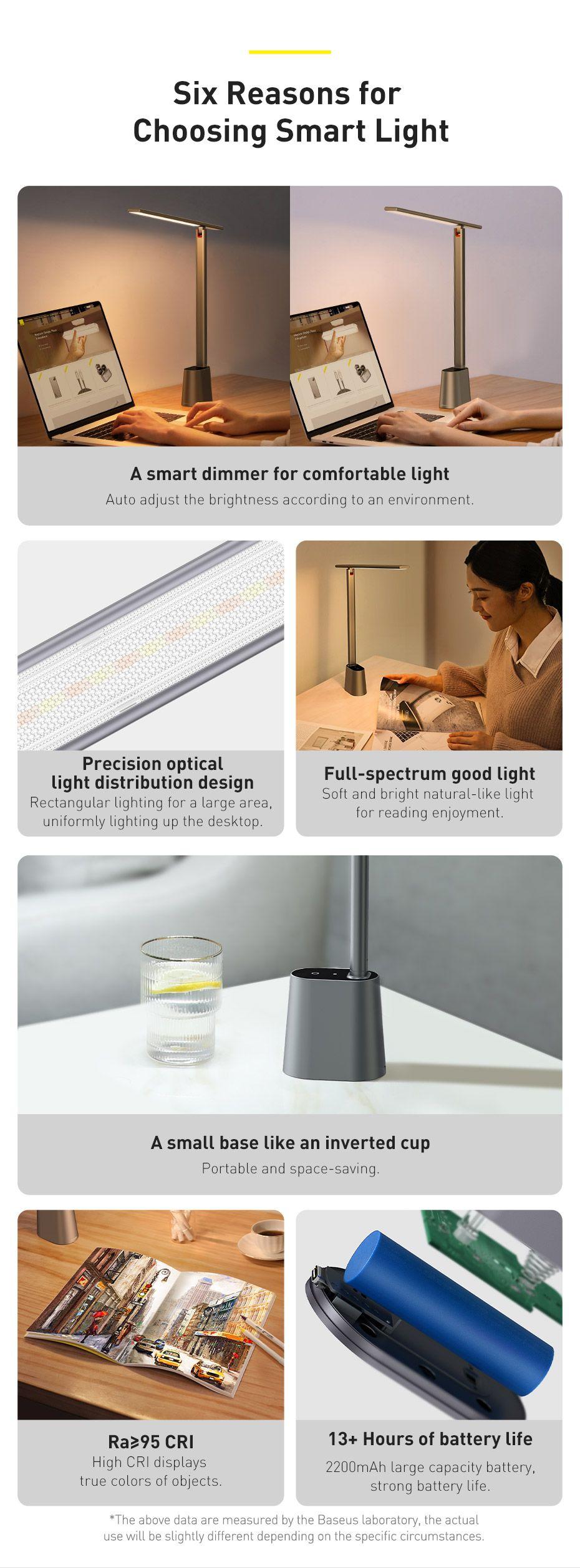 Baseus Smart Eye Series Rechargeable Folding Reading Desk Lamp Smart Light (2)