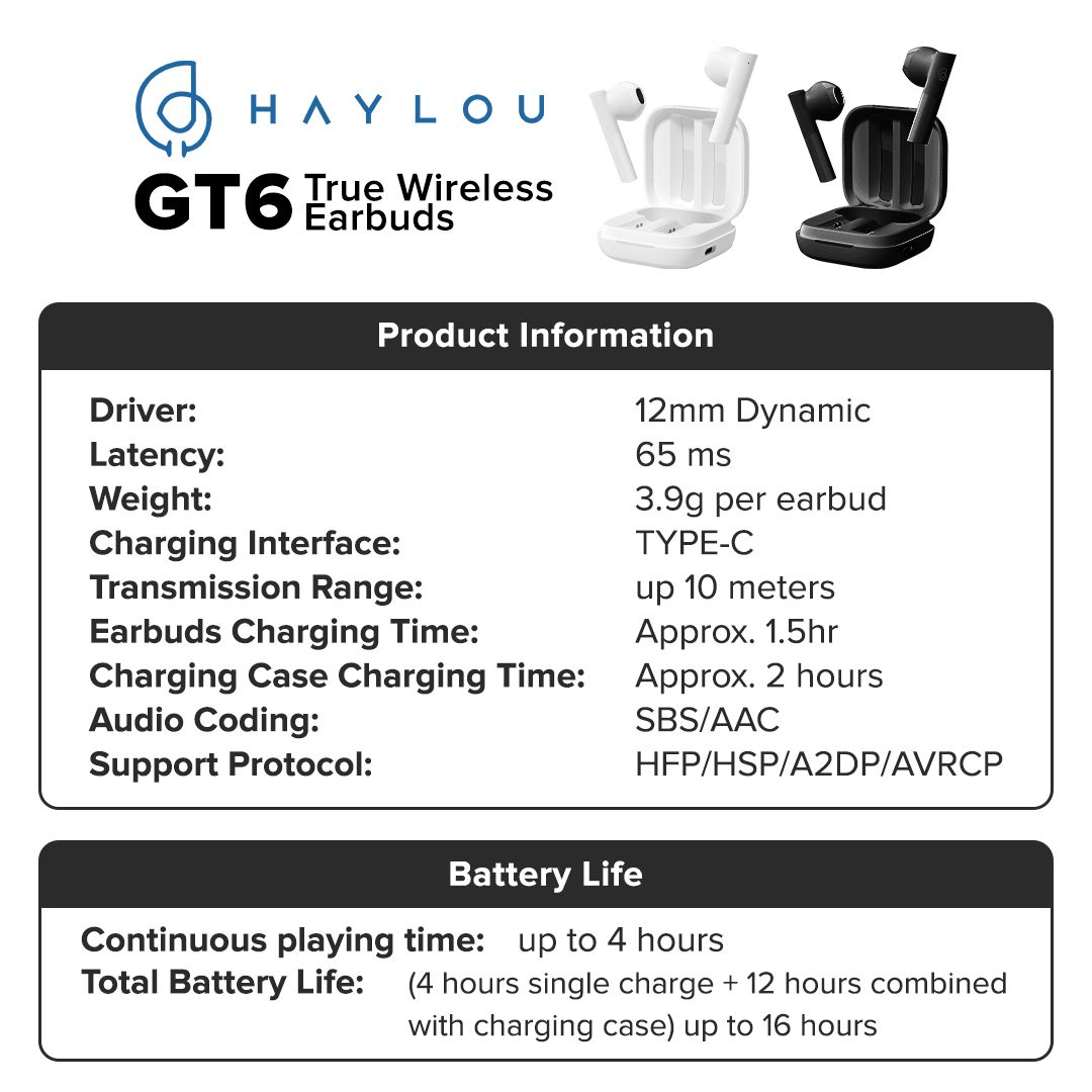 Haylou Gt6 Tws Bluetooth V5 2 Earphones Aac Hifi Wireless Earbuds (5)