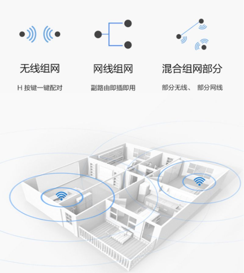 Huawei Router Ax2 Pro Dual Band Router With Wi Fi 6 (2)