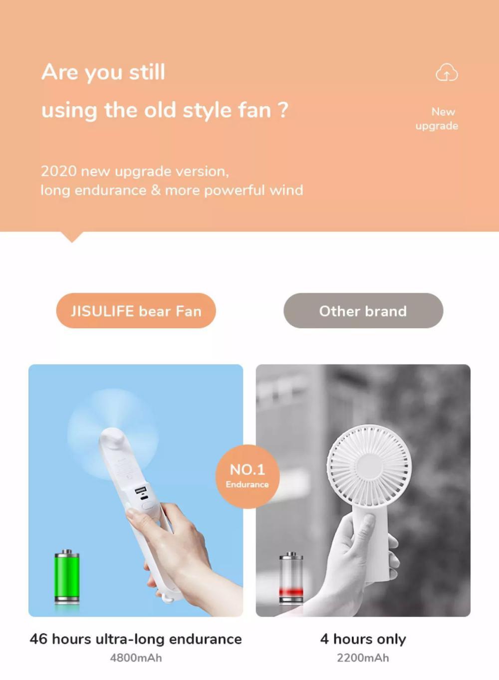 Jisulife F8x Mini Fan Portable Fan 4800mah Rechargeable Fan With Power Bank And Flash ( (4)