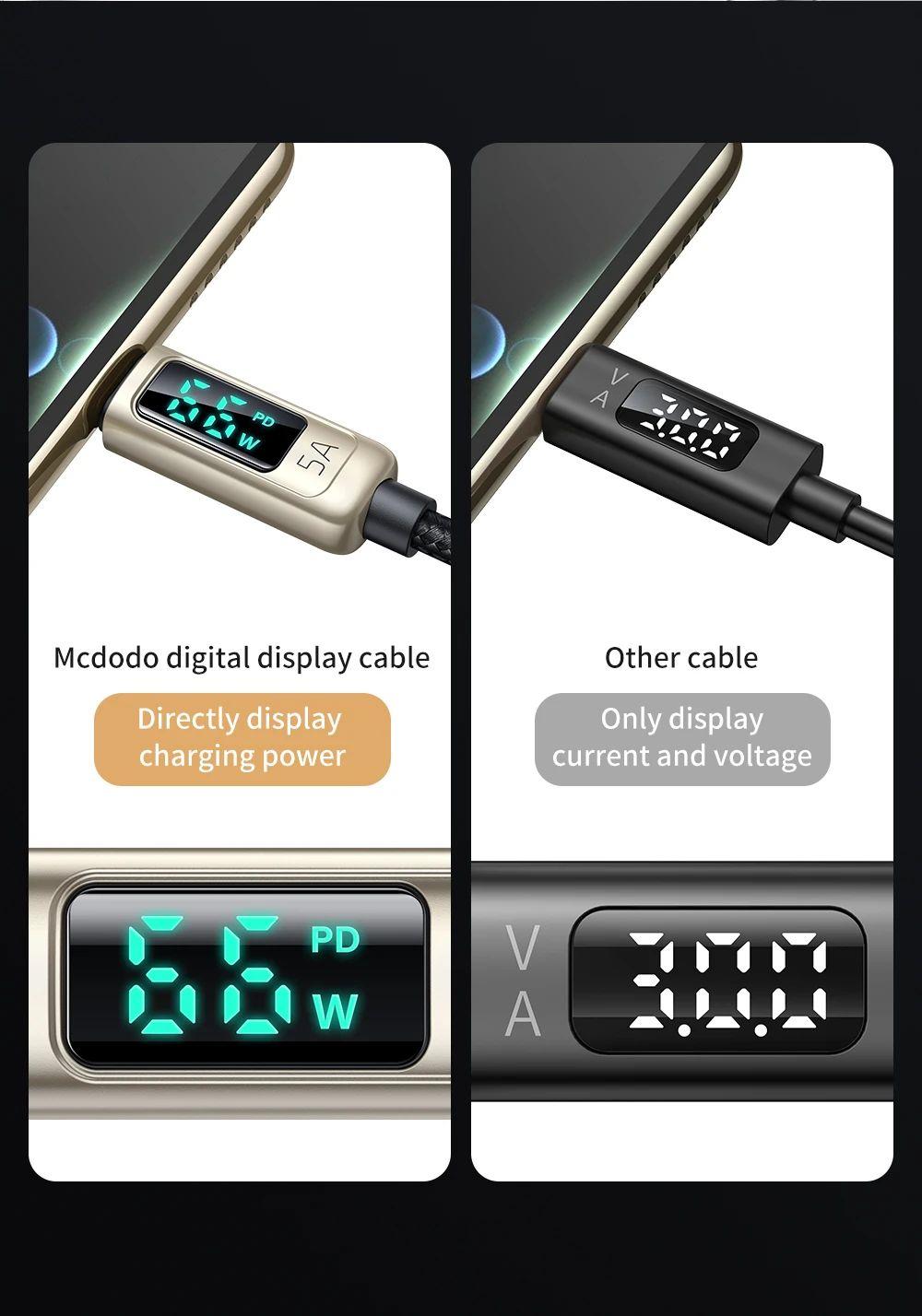 Mcdodo Ca8690 Digital Pro Type C 5a Data Cable (1)