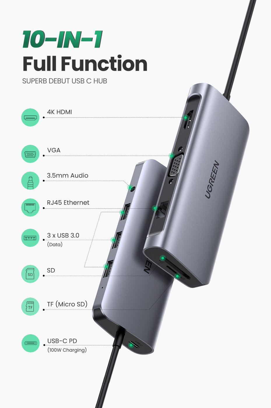 Ugreen 9 In 1 Multifunctional Usb C Hub Adapter (1)