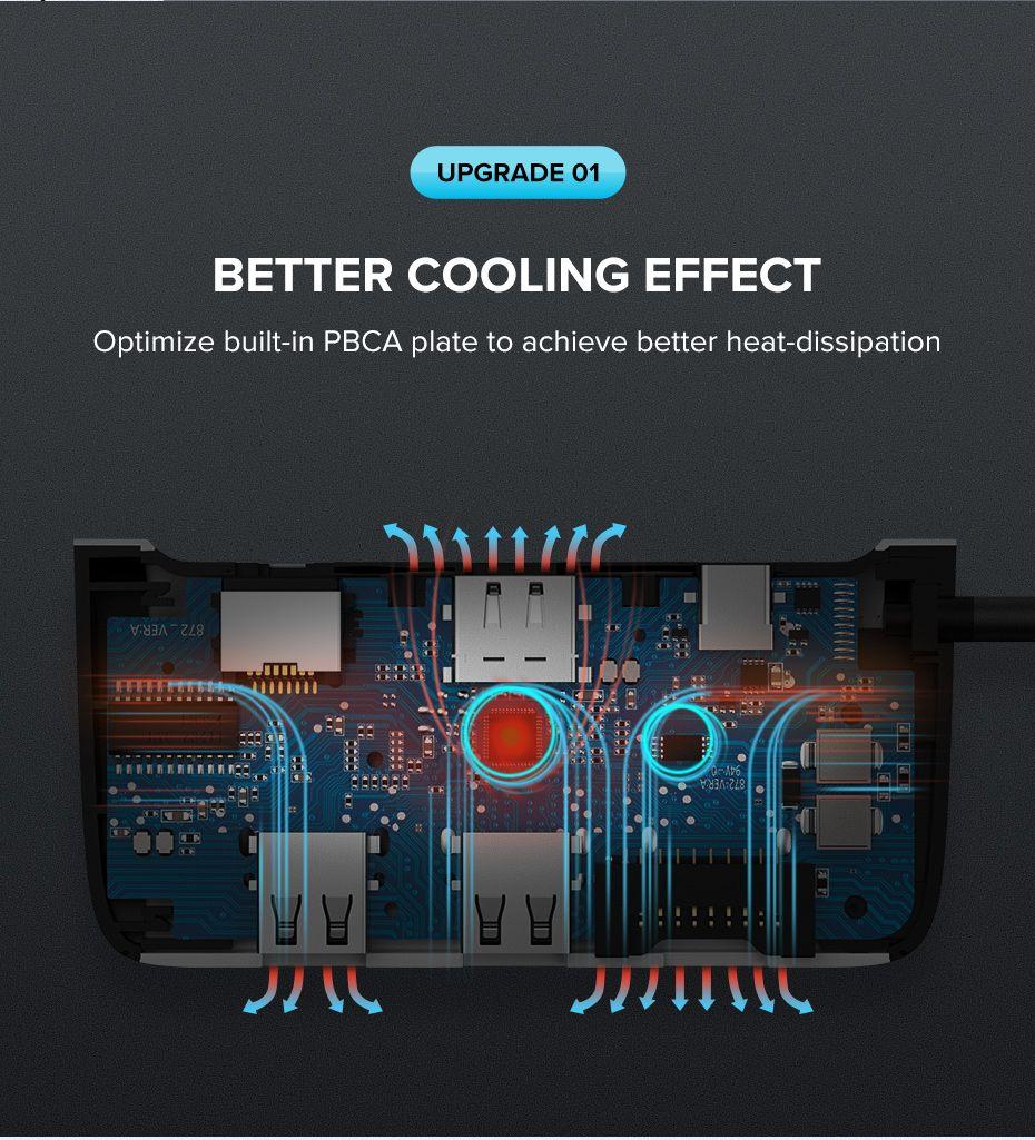 Ugreen 9 In 1 Multifunctional Usb C Hub Adapter (6)