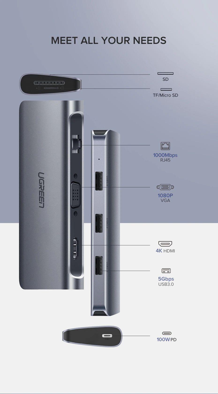 Ugreen 9 In 1 Multifunctional Usb C Hub Adapter (9)