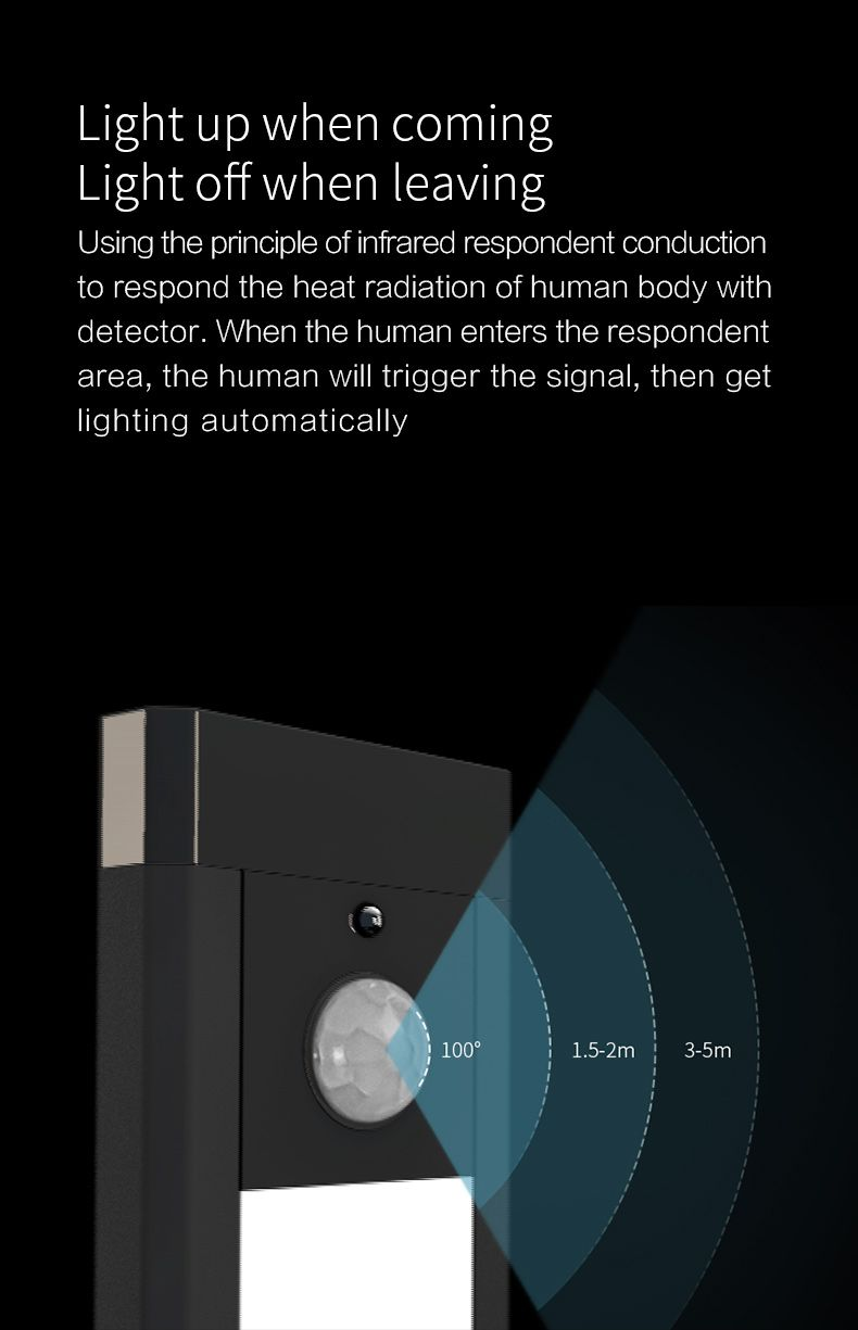 Xiaomi Intelligent Sensor Cabinet Night Light 4000k Magnetic Mounted Bar Screen (8)