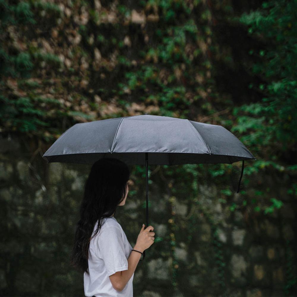 Xiaomi Konggu Folding Automatic Umbrella (1)