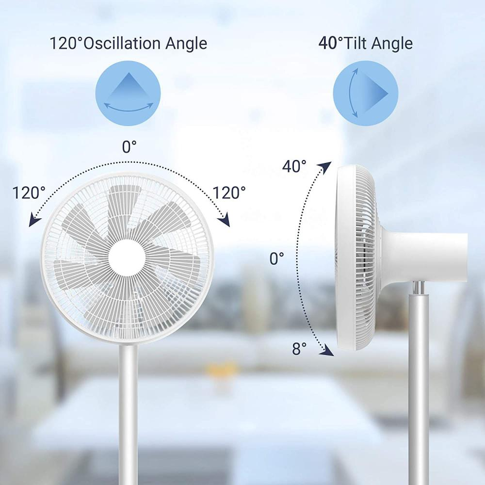Xiaomi Mi Smart Standing Fan 2 (3)