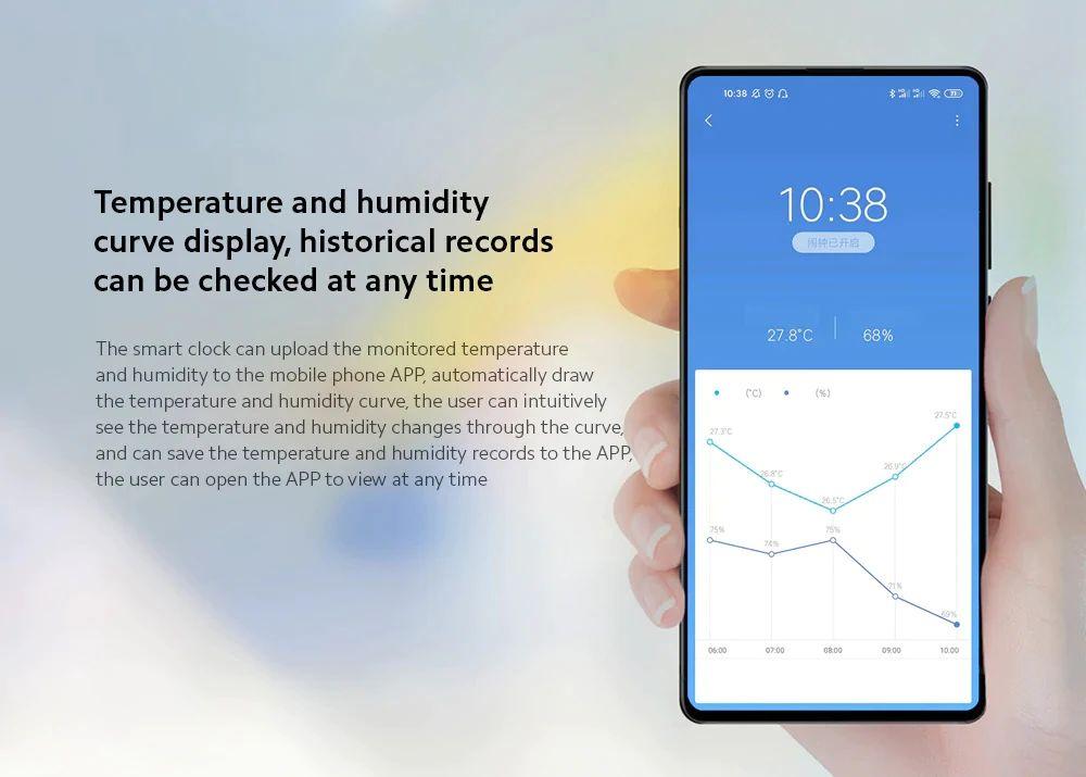 Xiaomi Mijia Mmc Bt4 0 Smart Electric Digital Clock Thermometer (3)