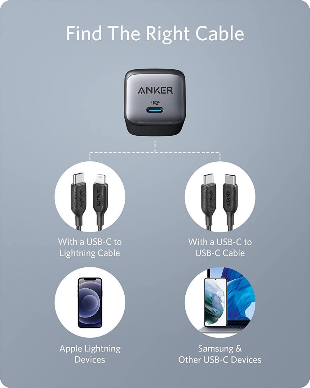 Anker Nano Ii 30w Gan Ii Usb C Fast Charger Adapter (2)