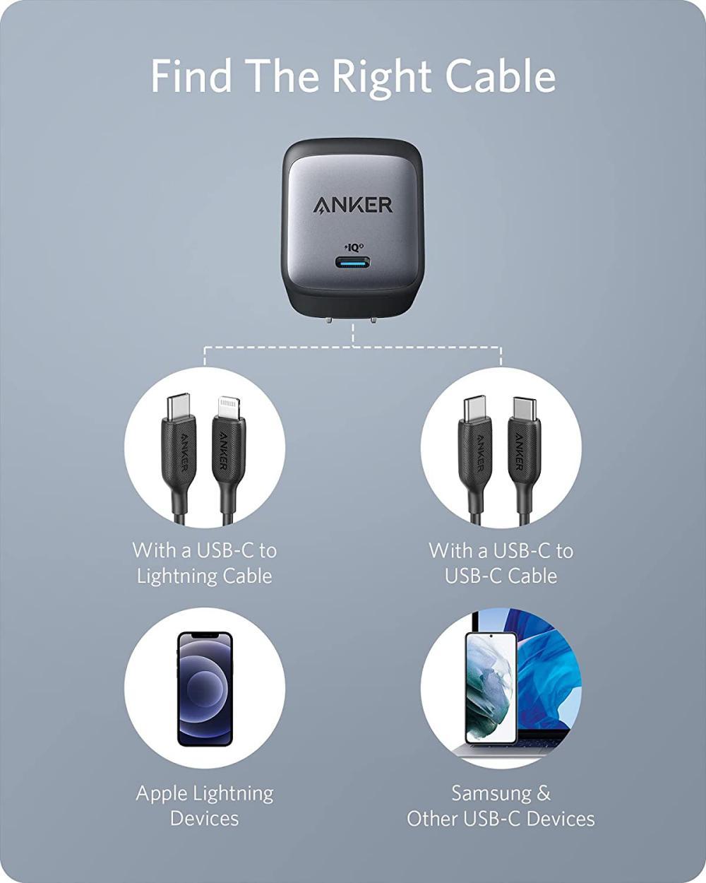 Anker Nano Ii 65w Gan Ii Pps Usb C Fast Charger Adapter (4)