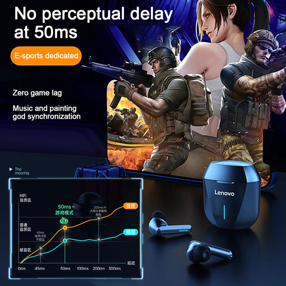 Lenovo Xg01 Tws Gaming Wireless Bluetooth Earbuds (1)