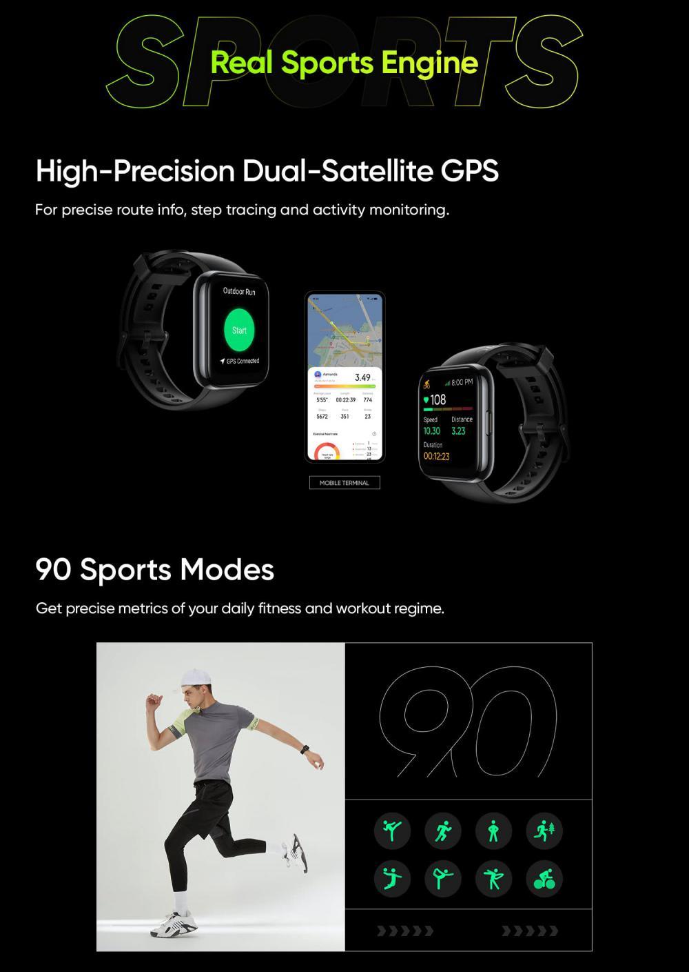 Realme Watch 2 Pro Smartwatch (1)