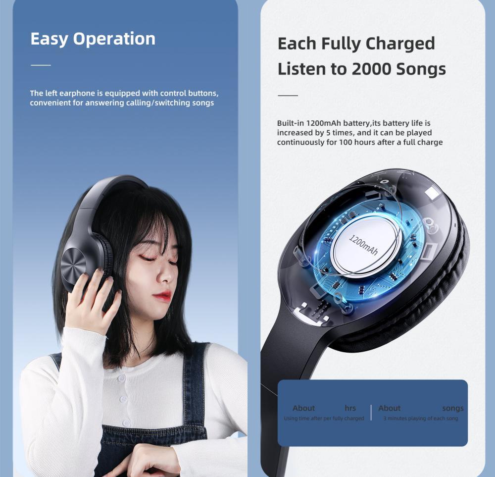 Usams Yx05 Bluetooth 5 0 Wireless Headphones (4)