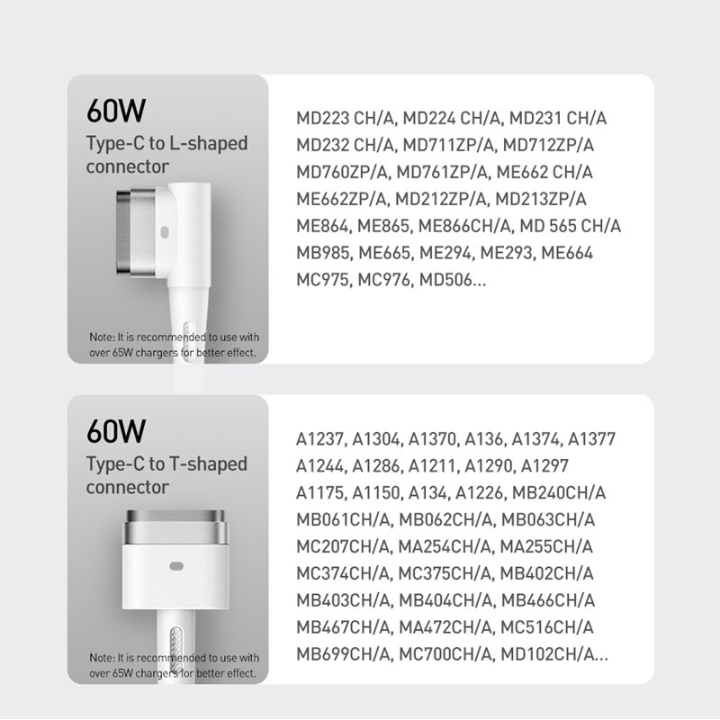 Baseus 60w Magnetic Ip Laptop Charging Cable Type C To T Port For Macbook Air Macbook Pro (3)