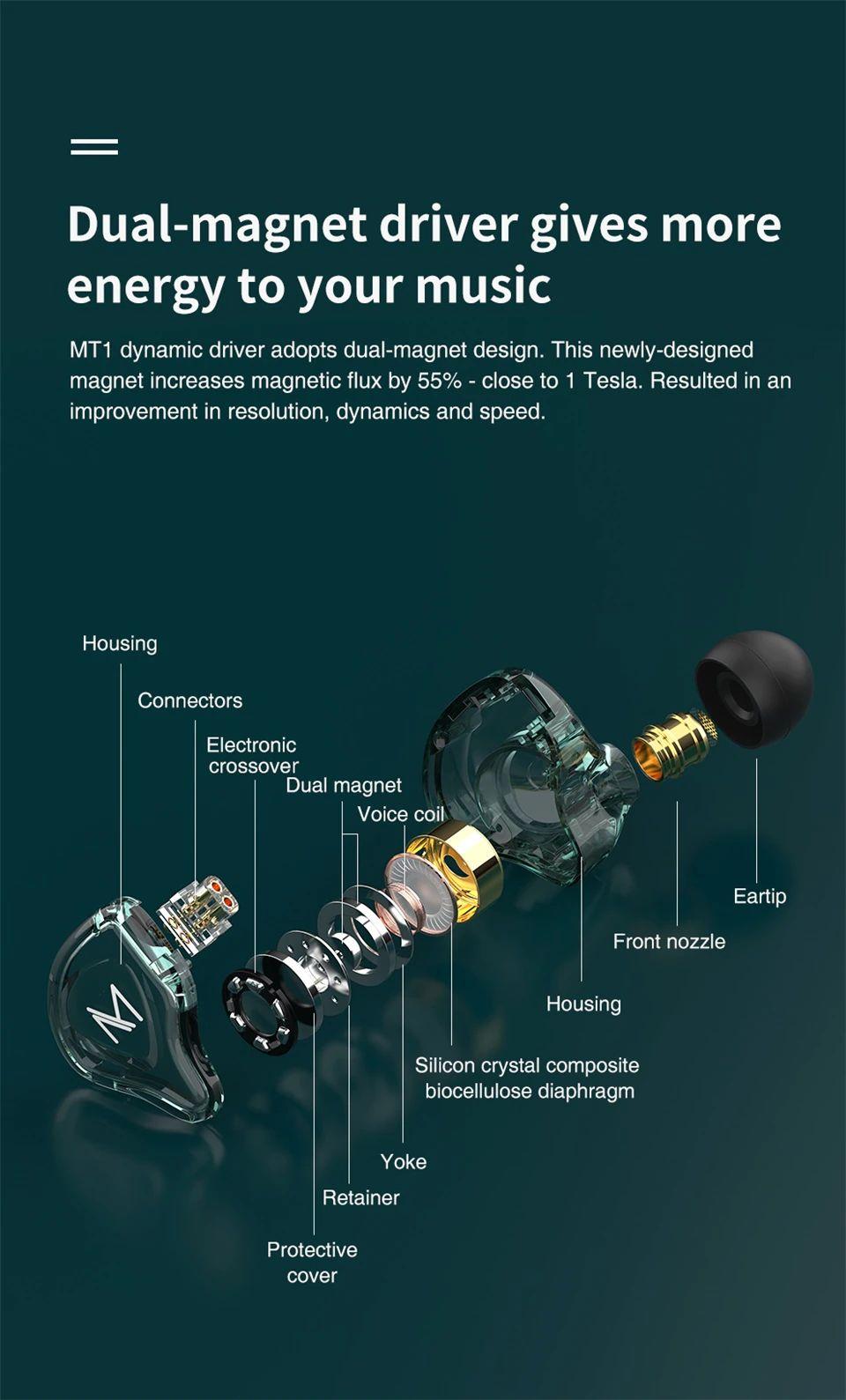 Trn Mt1 Hi Fi 1dd Dynamic In Ear Earphone (2)